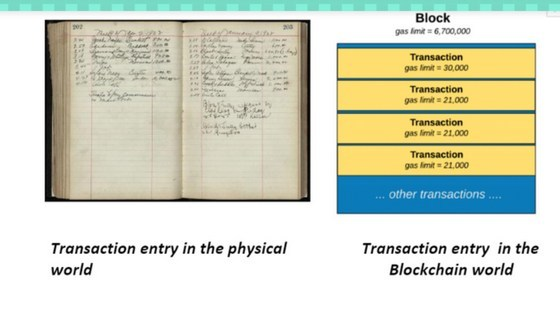 Comparison with book keeping and Blockchain cryptography